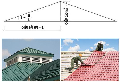 Các phương pháp tính độ dốc mái biệt thự, nhà vườn, nhà xưởng - Ảnh minh họa 01